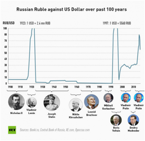8c0a0-russian_ruble