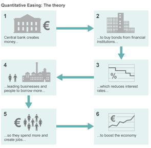 bb2b6-quantitative_easing